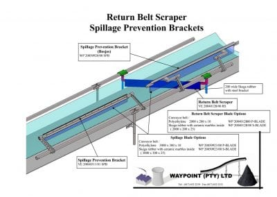 Return scraper spill prev brackets